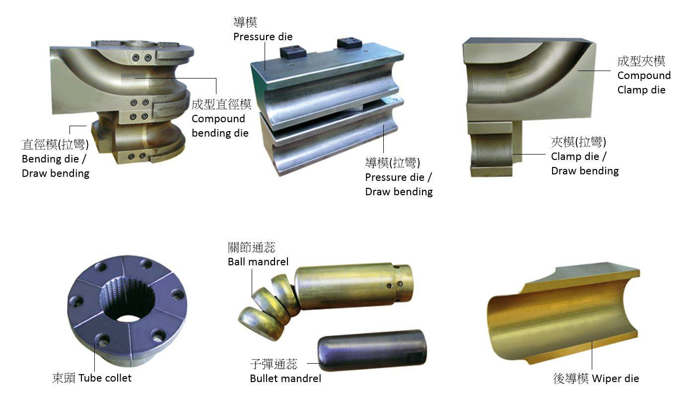 YLM - CNC Hybrid Tube Bending Machine - CNC-80MS-5A