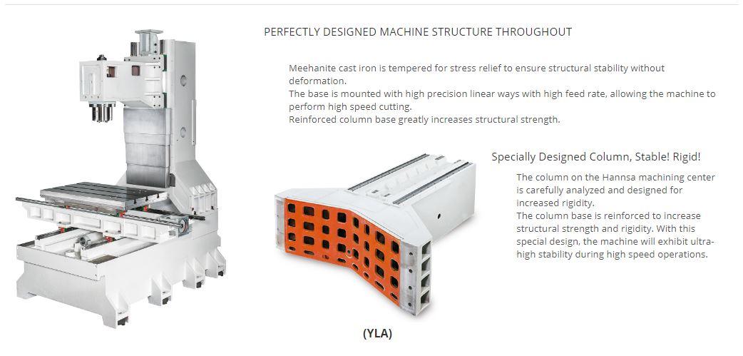 HANNSA - Vertical Machining Center / Linear Way Series