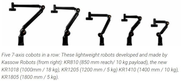 Kassow Robots – 7-AXIS COLLABORATIVE COBOT - KR1205
