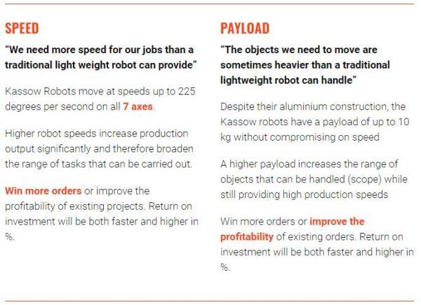 Kassow Robots - 7-AXIS Collaborative Cobot - KR1410