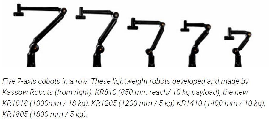 Kassow Robots - 7-AXIS Collaborative Cobot - KR1805