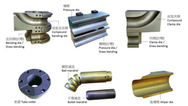 YLM - CNC Hybrid Tube Bending Machine - CNC-70MS-6A