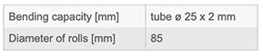 COMAC – Mignon 025M  025E – Section Roller